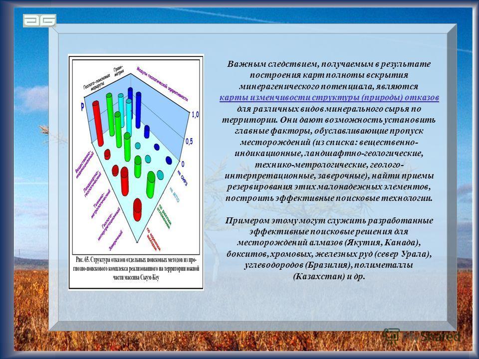 27 Важным следствием, получаемым в результате построения карт полноты вскрытия минерагенического потенциала, являются карты изменчивости структуры (природы) отказов для различных видов минерального сырья по территории. Они дают возможность установить