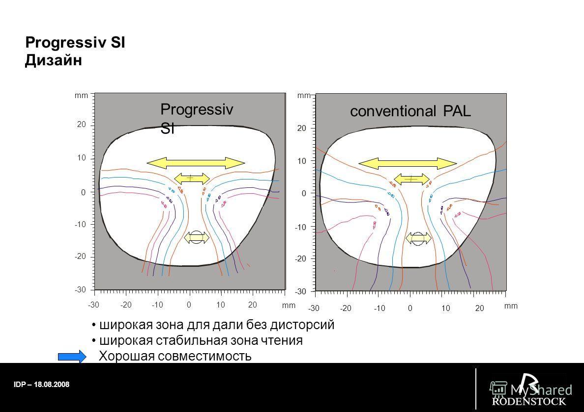 IDP – 18.08.2008 Progressiv SI Дизайн -30 -20-1001020 10 0 -10 -20 -30 mm conventional PAL 20 10 0 -10 -20 -30 0 mm -30-20-1001020 Progressiv SI 20 10 -10 -20 -30 mm широкая зона для дали без дисторсий широкая стабильная зона чтения Хорошая совместим