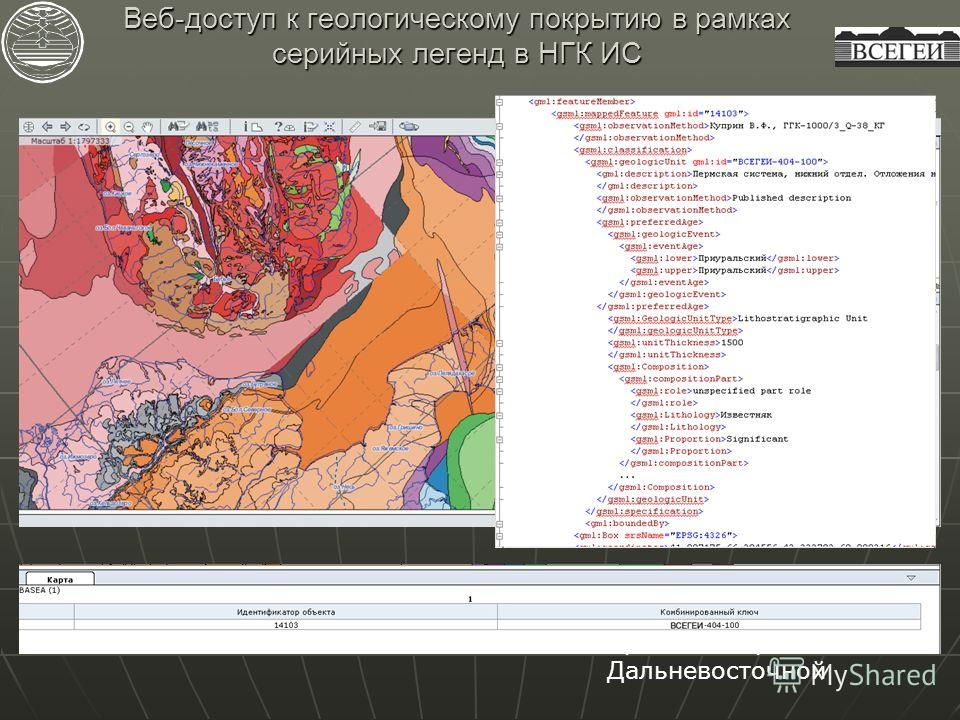 Веб-доступ к геологическому покрытию в рамках серийных легенд в НГК ИС Данные в рамках серийных легенд:Карело-Кольской Уральской Среднесибирской Дальневосточной