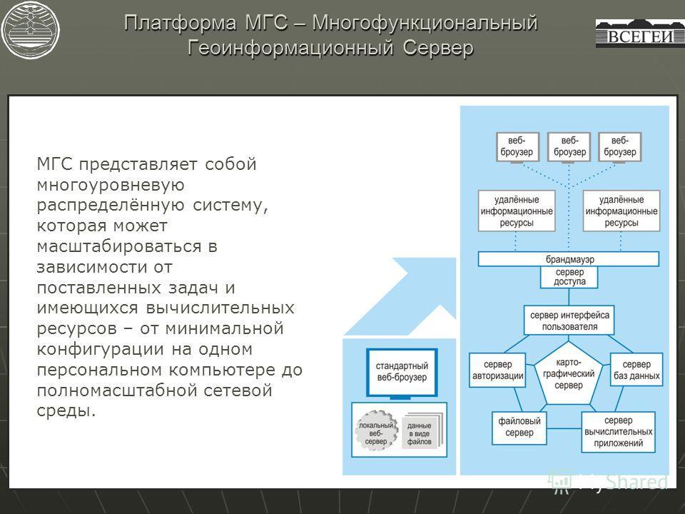 Платформа МГС – Многофункциональный Геоинформационный Сервер МГС представляет собой многоуровневую распределённую систему, которая может масштабироваться в зависимости от поставленных задач и имеющихся вычислительных ресурсов – от минимальной конфигу