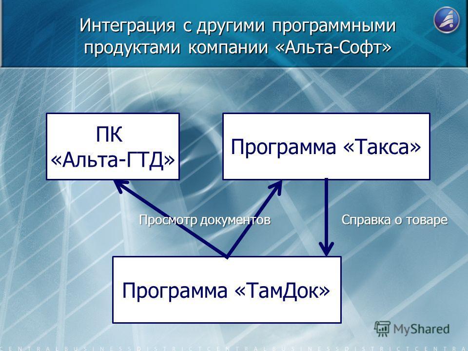 Интеграция с другими программными продуктами компании «Альта-Софт» ПК «Альта-ГТД» Программа «Такса» Программа «Там Док» Справка о товаре Просмотр документов