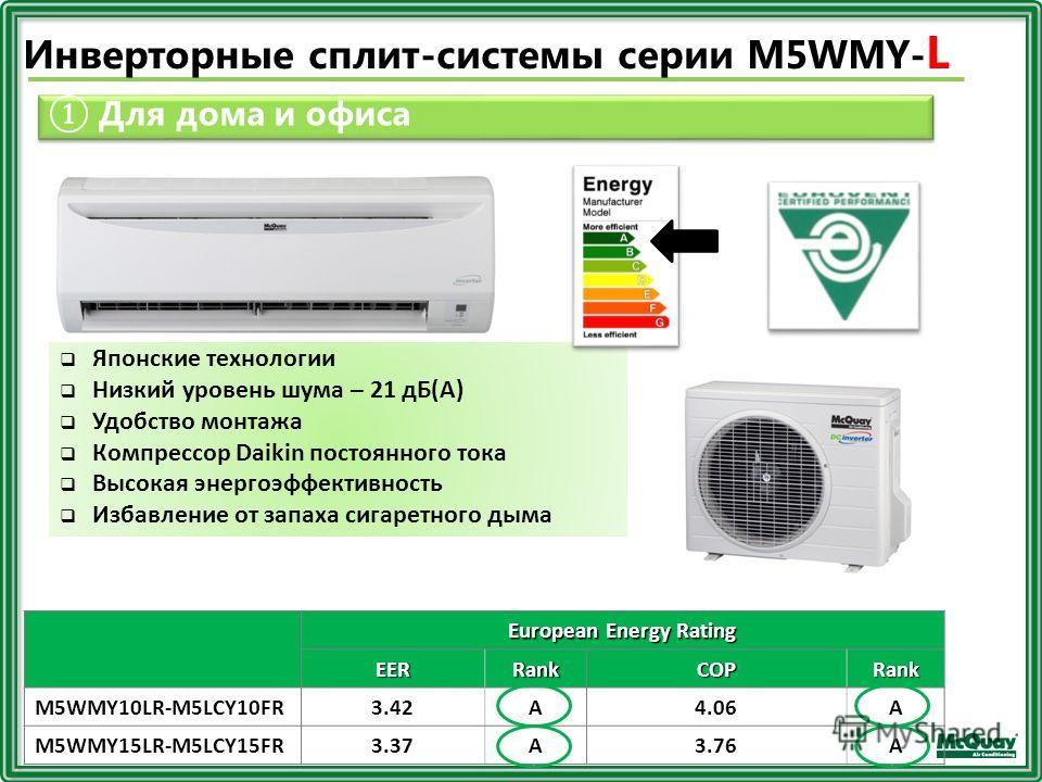 Для дома и офиса European Energy Rating EERRankCOPRank M5WMY10LR-M5LCY10FR3.42A4.06A M5WMY15LR-M5LCY15FR3.37A3.76A Японские технологии Низкий уровень шума – 21 дБ(А) Удобство монтажа Компрессор Daikin постоянного тока Высокая энергоэффекактивность Из