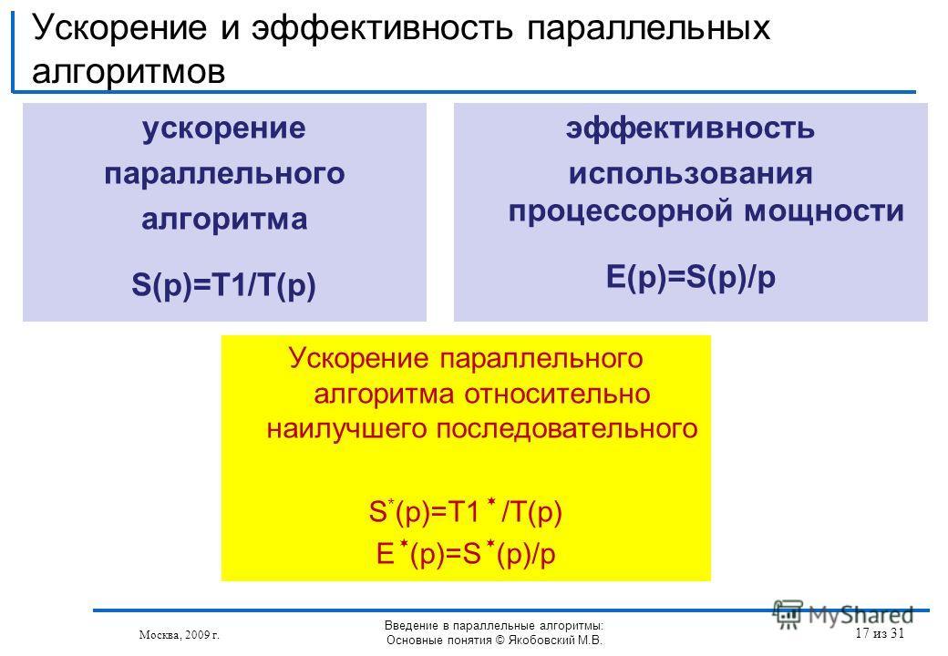 ускорение параллельного алгоритма S(p)=T1/T(p) Ускорение и эффективность параллельных алгоритмов Москва, 2009 г. Введение в параллельные алгоритмы: Основные понятия © Якобовский М.В. Ускорение параллельного алгоритма относительно наилучшего последова