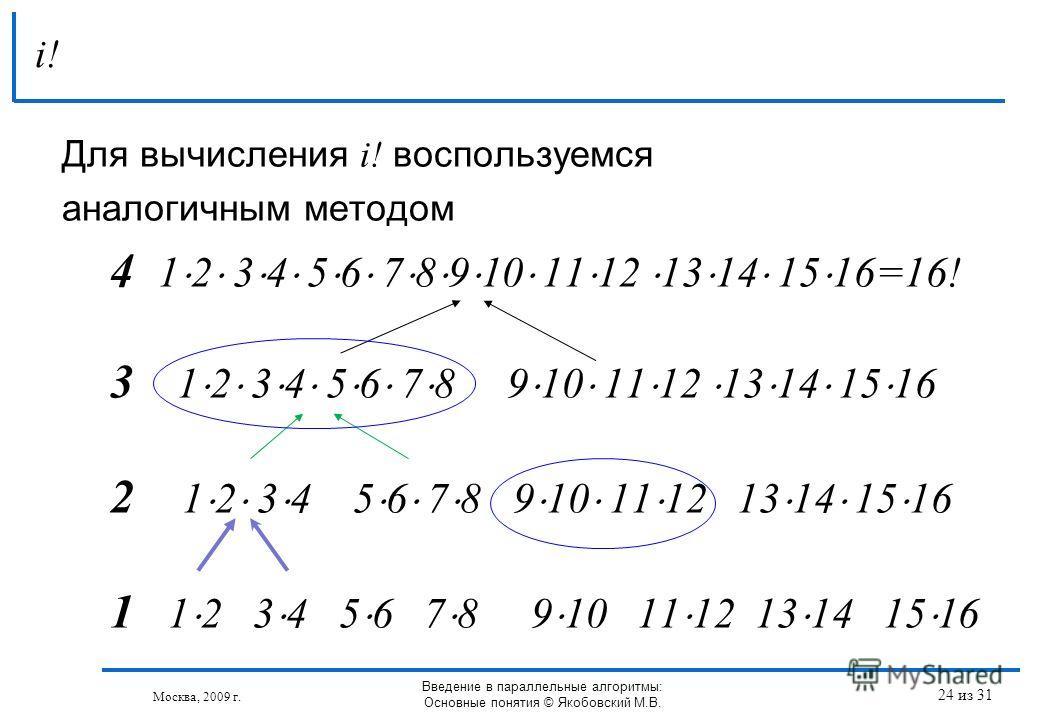Для вычисления i! воспользуемся аналогичным методом 4 1 2 3 4 5 6 7 8 9 10 11 12 13 14 15 16=16! 3 1 2 3 4 5 6 7 8 9 10 11 12 13 14 15 16 2 1 2 3 4 5 6 7 8 9 10 11 12 13 14 15 16 1 1 2 3 4 5 6 7 8 9 10 11 12 13 14 15 16 i! Москва, 2009 г. Введение в