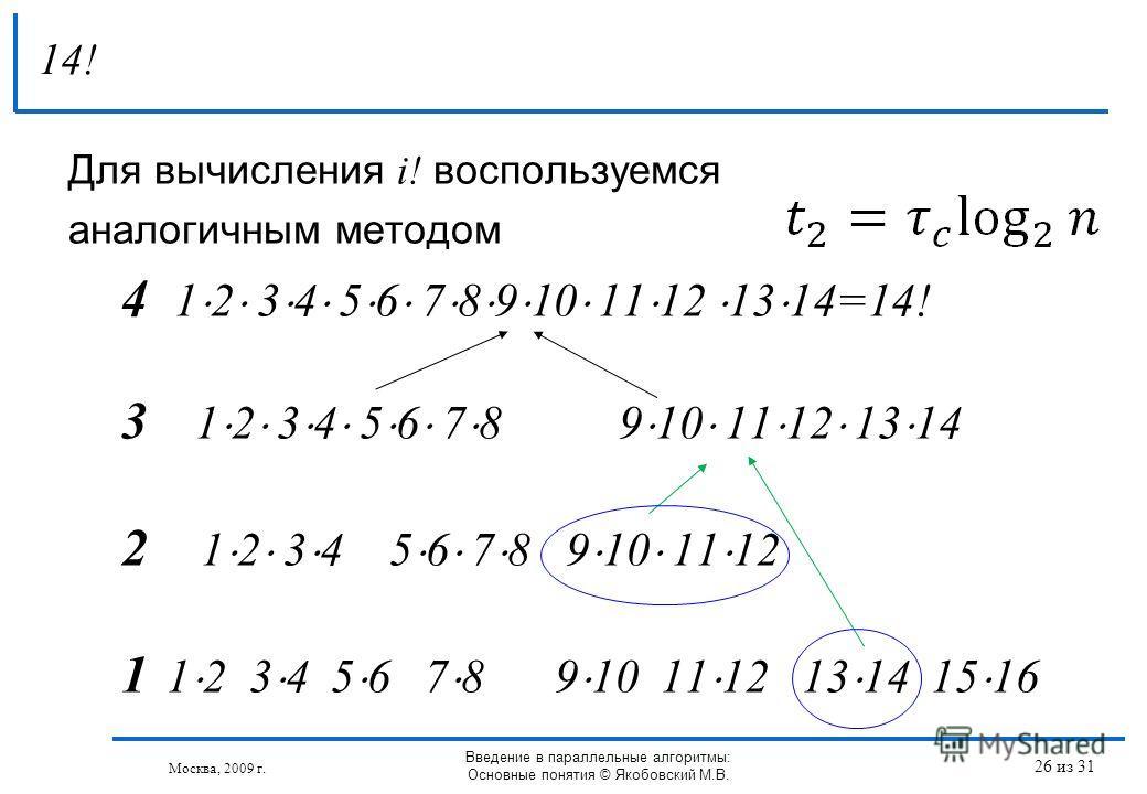 Для вычисления i! воспользуемся аналогичным методом 4 1 2 3 4 5 6 7 8 9 10 11 12 13 14=14! 3 1 2 3 4 5 6 7 8 9 10 11 12 13 14 2 1 2 3 4 5 6 7 8 9 10 11 12 1 1 2 3 4 5 6 7 8 9 10 11 12 13 14 15 16 14! Москва, 2009 г. Введение в параллельные алгоритмы:
