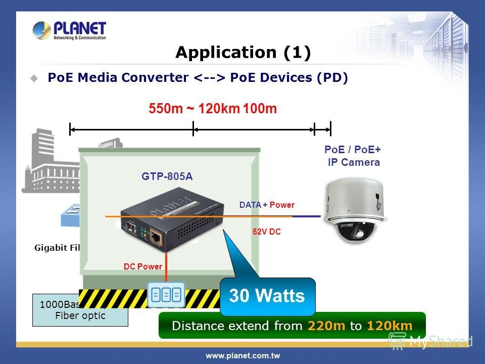 Application (1) PoE Media Converter PoE Devices (PD) 100m 1000Base-SX/LX Fiber optic Gigabit Fiber Switch Distance extend from 220m to 120km 550m ~ 120km DC Power 30 Watts DATA + Power 52V DC PoE / PoE+ IP Camera GTP-805A