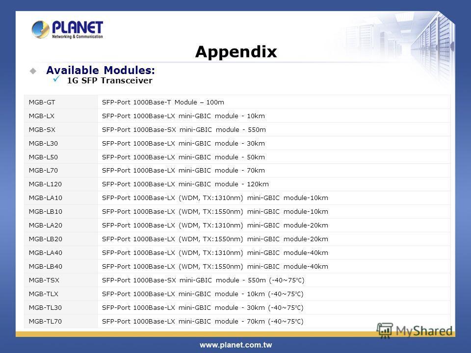 Appendix Available Modules: 1G SFP Transceiver MGB-GTSFP-Port 1000Base-T Module – 100m MGB-LXSFP-Port 1000Base-LX mini-GBIC module - 10km MGB-SXSFP-Port 1000Base-SX mini-GBIC module - 550m MGB-L30SFP-Port 1000Base-LX mini-GBIC module - 30km MGB-L50SF