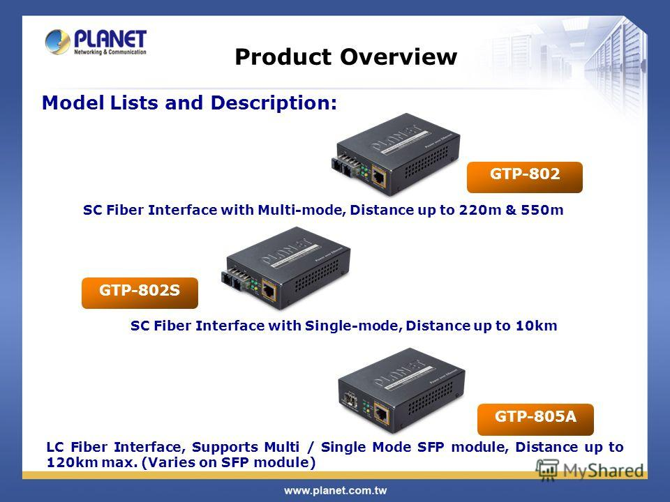 Product Overview SC Fiber Interface with Multi-mode, Distance up to 220m & 550m Model Lists and Description: GTP-802 GTP-802S SC Fiber Interface with Single-mode, Distance up to 10km GTP-805A LC Fiber Interface, Supports Multi / Single Mode SFP modul