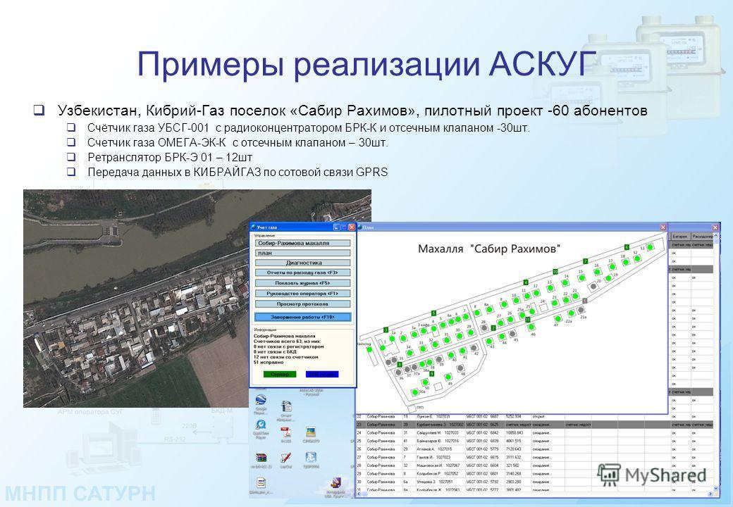 Интеграция узлов учета газа в АСКУГ