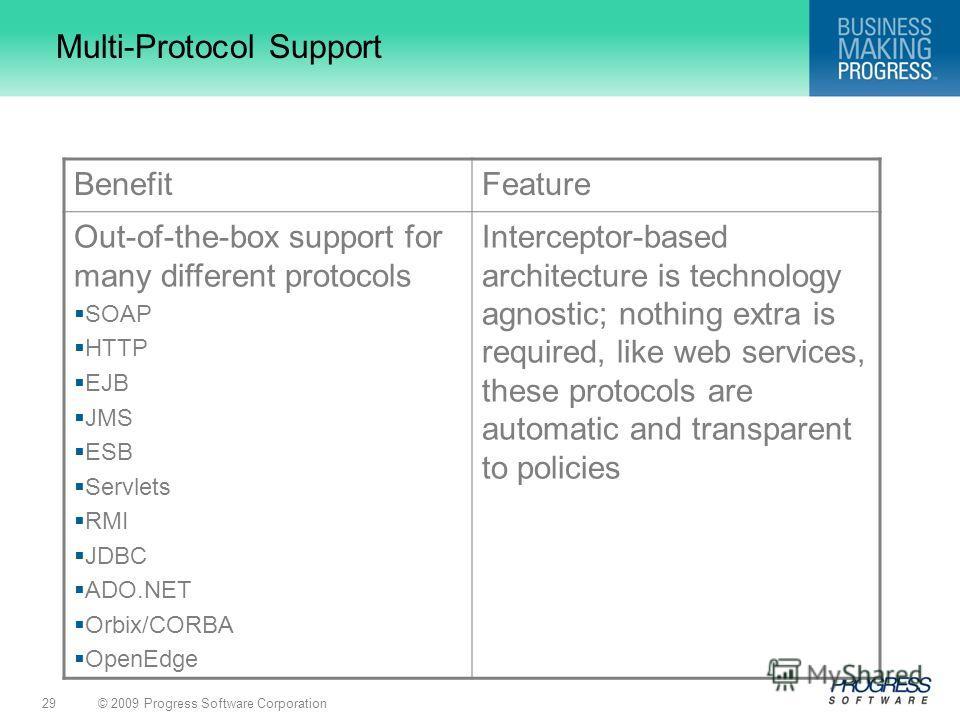 © 2009 Progress Software Corporation29 Multi-Protocol Support BenefitFeature Out-of-the-box support for many different protocols SOAP HTTP EJB JMS ESB Servlets RMI JDBC ADO.NET Orbix/CORBA OpenEdge Interceptor-based architecture is technology agnosti