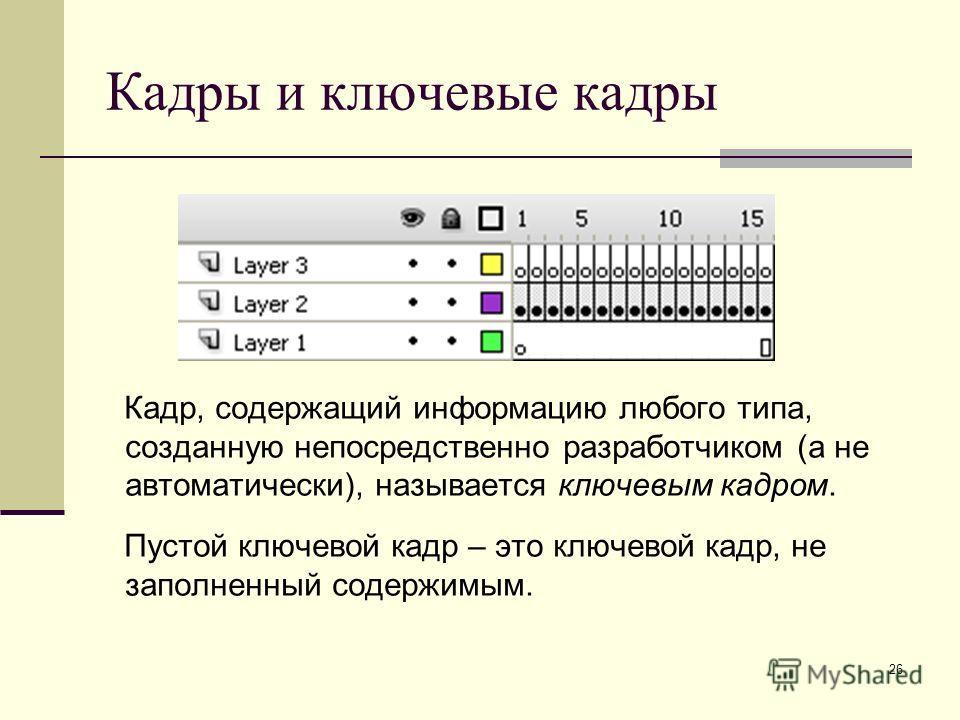26 Кадры и ключевые кадры Кадр, содержащий информацию любого типа, созданную непосредственно разработчиком (а не автоматически), называется ключевым кадром. Пустой ключевой кадр – это ключевой кадр, не заполненный содержимым.