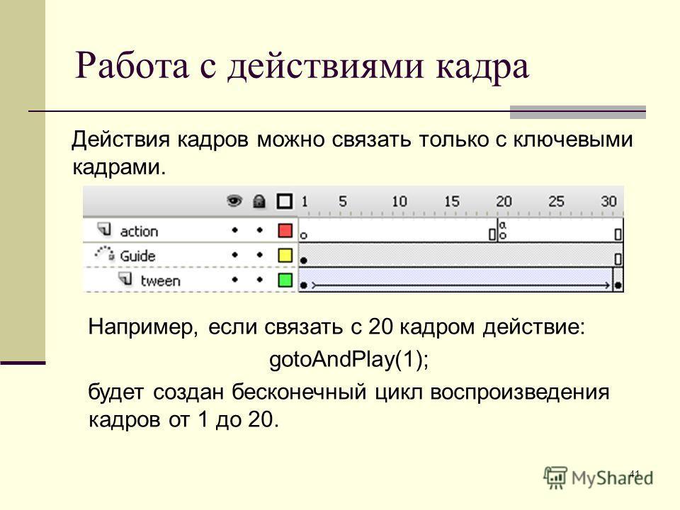 41 Работа с действиями кадра Действия кадров можно связать только с ключевыми кадрами. Например, если связать с 20 кадром действие: gotoAndPlay(1); будет создан бесконечный цикл воспроизведения кадров от 1 до 20.