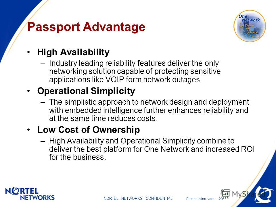 Presentation Name - 20 NORTEL NETWORKS CONFIDENTIAL Passport Advantage High Availability –Industry leading reliability features deliver the only networking solution capable of protecting sensitive applications like VOIP form network outages. Operatio