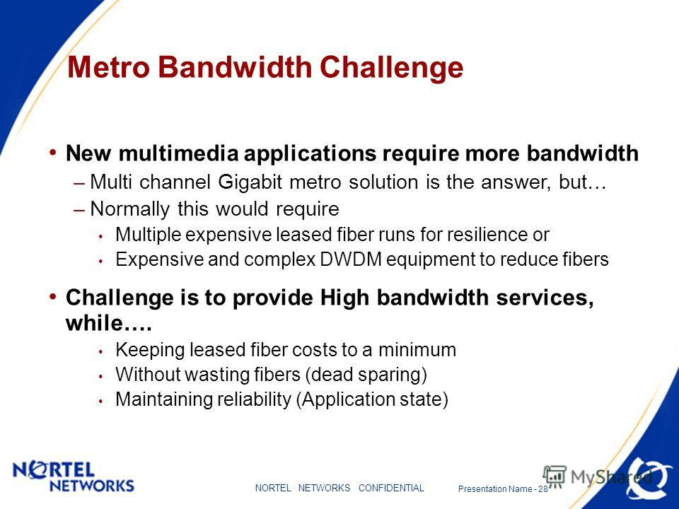 Presentation Name - 28 NORTEL NETWORKS CONFIDENTIAL Metro Bandwidth Challenge New multimedia applications require more bandwidth –Multi channel Gigabit metro solution is the answer, but… –Normally this would require Multiple expensive leased fiber ru