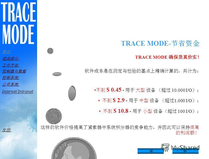 TRACE MODE: SCADA SCADA ? 1. 2. 3. SCADA 1 2 3 TRACE MODE 5 1 2 3 ; ; ; ; ; Internet/Intranet ;