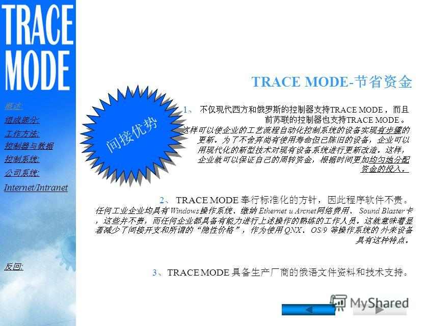 TRACE MODE TRACE MODE- $ 0.45 - 10.000 I/O $ 2.9 - 1.000 I/O $ 10.8 - 100 I/O ; ; ; ; ; Internet/Intranet ;
