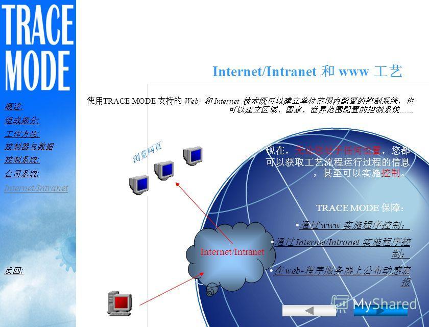 0.001 64000 ; ! ; ; ; ; Internet/Intranet ; 100 000 (Pentium II 233)