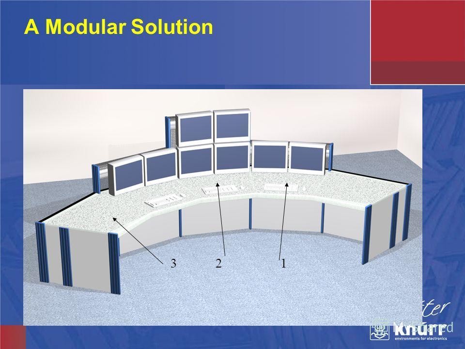 A Modular Solution 3 2 1