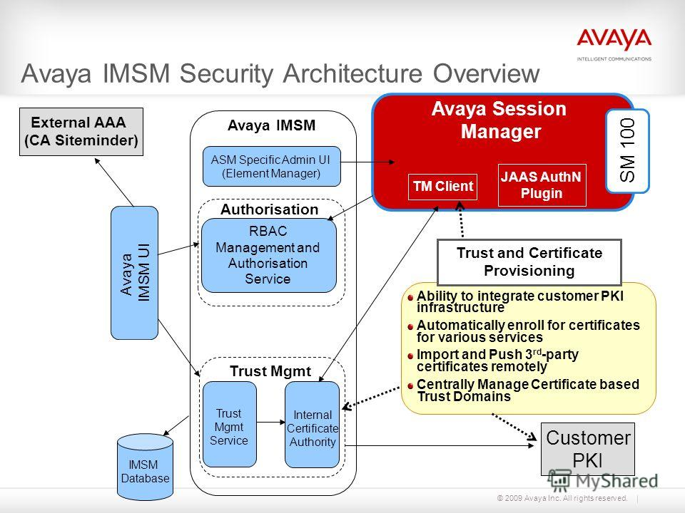© 2009 Avaya Inc. All rights reserved. Avaya IMSM Security Architecture Overview Avaya IMSM UI Authorisation Trust Mgmt RBAC Management and Authorisation Service IMSM Database Trust Mgmt Service Internal Certificate Authority External AAA (CA Sitemin