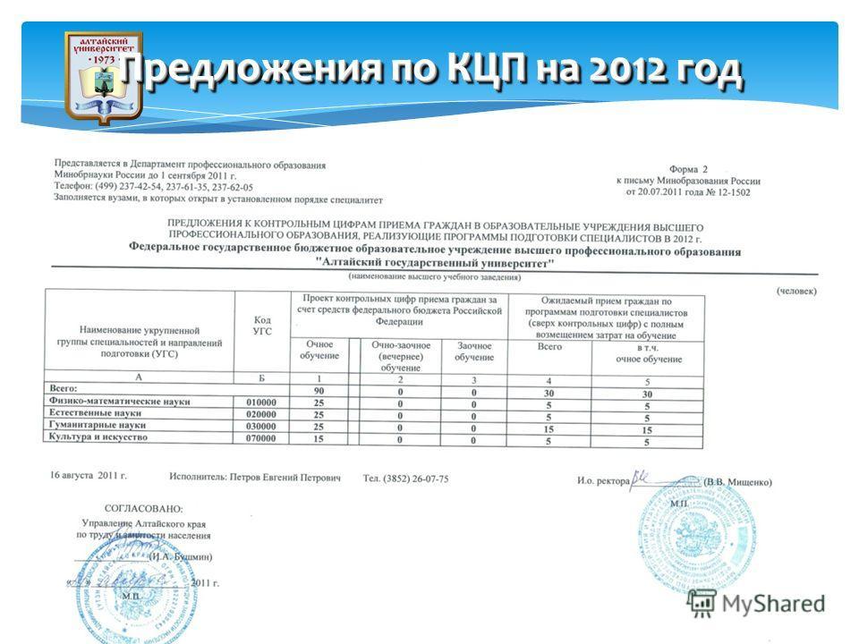 87 Предложения по КЦП на 2012 год