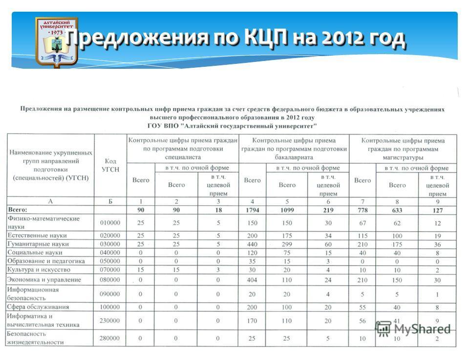 89 Предложения по КЦП на 2012 год