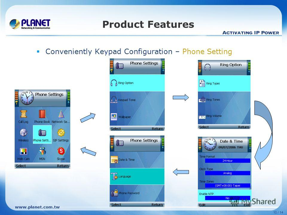 www.planet.com.tw 10 / 14 Product Features Conveniently Keypad Configuration – Phone Setting