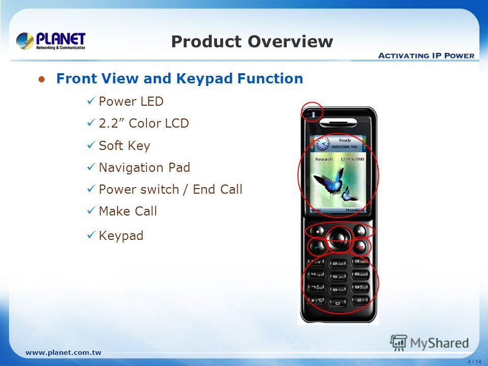 www.planet.com.tw 4 / 14 Product Overview Front View and Keypad Function Power LED 2.2 Color LCD Soft Key Navigation Pad Power switch / End Call Make Call Keypad