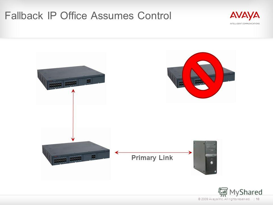 © 2009 Avaya Inc. All rights reserved. Fallback IP Office Assumes Control 10 Primary Link