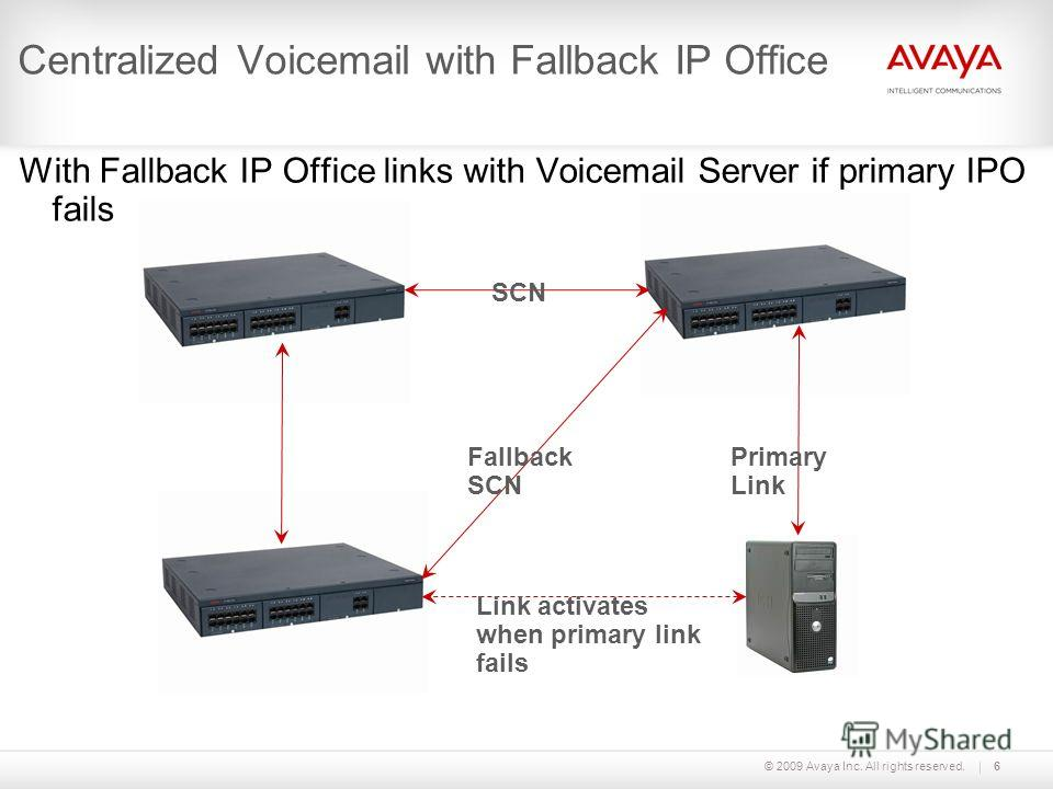 © 2009 Avaya Inc. All rights reserved. Centralized Voicemail with Fallback IP Office 6 Primary Link Link activates when primary link fails Fallback SCN SCN With Fallback IP Office links with Voicemail Server if primary IPO fails