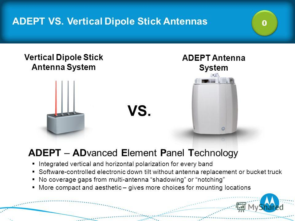 Vs ADEPT Antenna System Vertical Dipole Stick Antenna System VS. ADEPT – ADvanced Element Panel Technology Integrated vertical and horizontal polarization for every band Software-controlled electronic down tilt without antenna replacement or bucket t