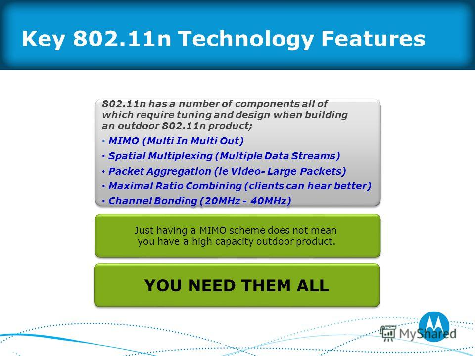 Key 802.11n Technology Features 802.11n has a number of components all of which require tuning and design when building an outdoor 802.11n product; MIMO (Multi In Multi Out) Spatial Multiplexing (Multiple Data Streams) Packet Aggregation (ie Video- L