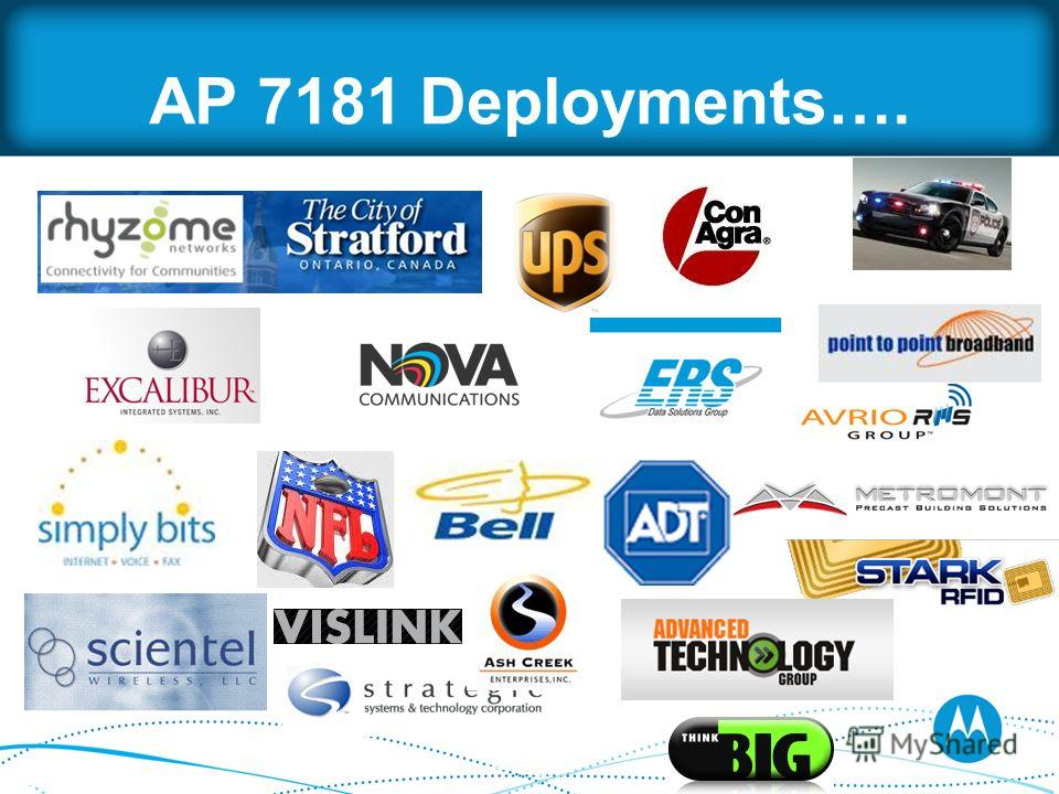 AP 7181 Deployments…. *single stream data results Kbps *single stream data results