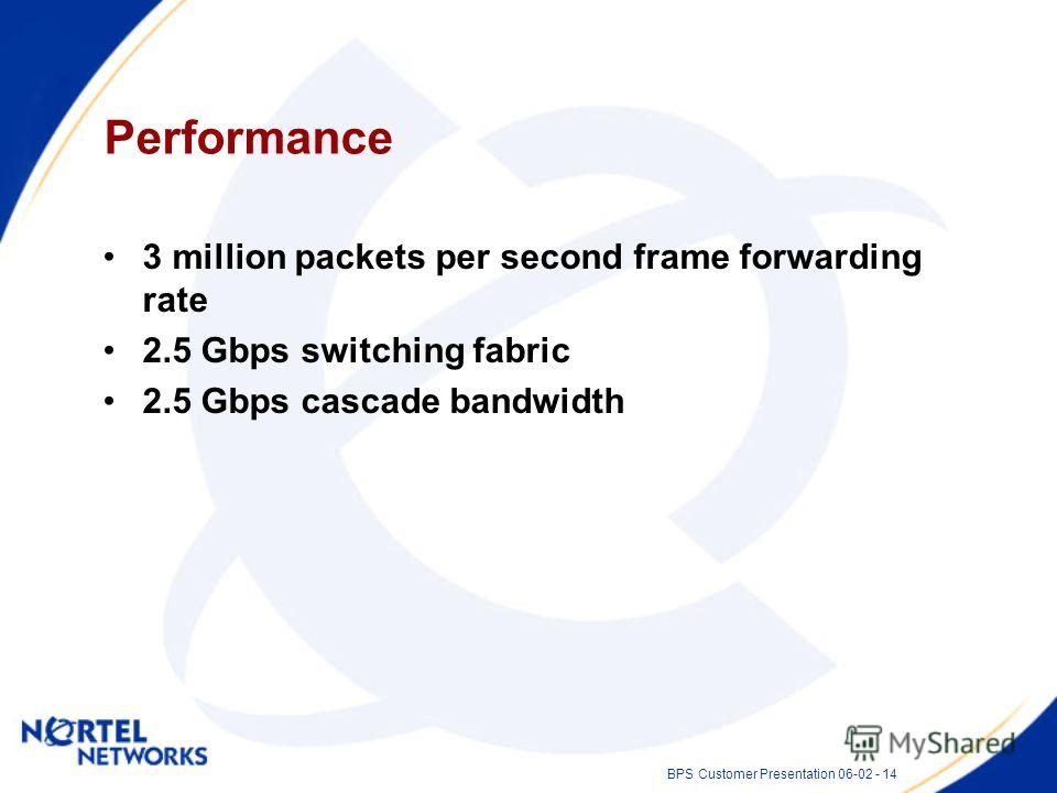 BPS Customer Presentation 06-02 - 14 Performance 3 million packets per second frame forwarding rate 2.5 Gbps switching fabric 2.5 Gbps cascade bandwidth