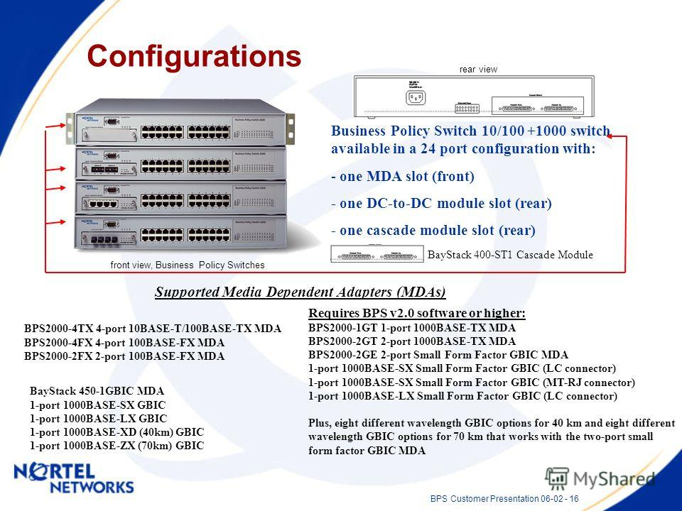 BPS Customer Presentation 06-02 - 16 Configurations Business Policy Switch 10/100 +1000 switch available in a 24 port configuration with: - one MDA slot (front) - one DC-to-DC module slot (rear) - one cascade module slot (rear) rear view front view,