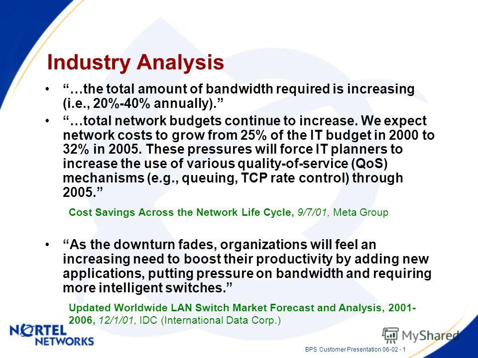 BPS Customer Presentation 06-02 - 1 Industry Analysis …the total amount of bandwidth required is increasing (i.e., 20%-40% annually). …total network budgets continue to increase. We expect network costs to grow from 25% of the IT budget in 2000 to 32