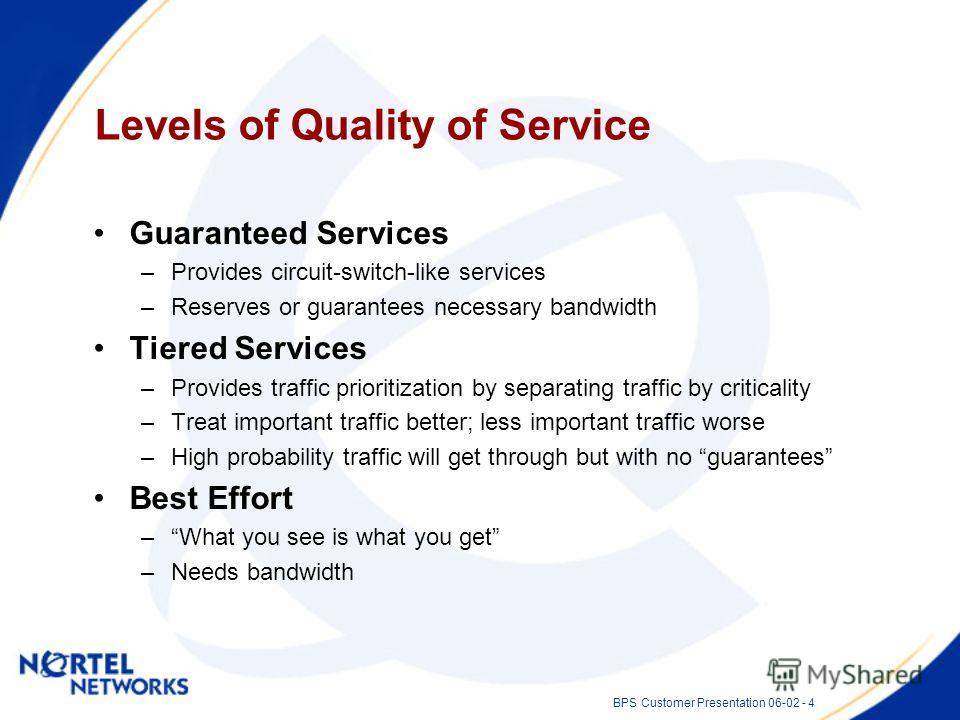 BPS Customer Presentation 06-02 - 4 Levels of Quality of Service Guaranteed Services –Provides circuit-switch-like services –Reserves or guarantees necessary bandwidth Tiered Services –Provides traffic prioritization by separating traffic by critical