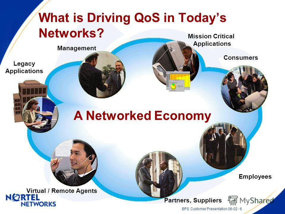 BPS Customer Presentation 06-02 - 6 What is Driving QoS in Todays Networks? Management Partners, Suppliers Consumers Employees Legacy Applications Virtual / Remote Agents A Networked Economy Mission Critical Applications