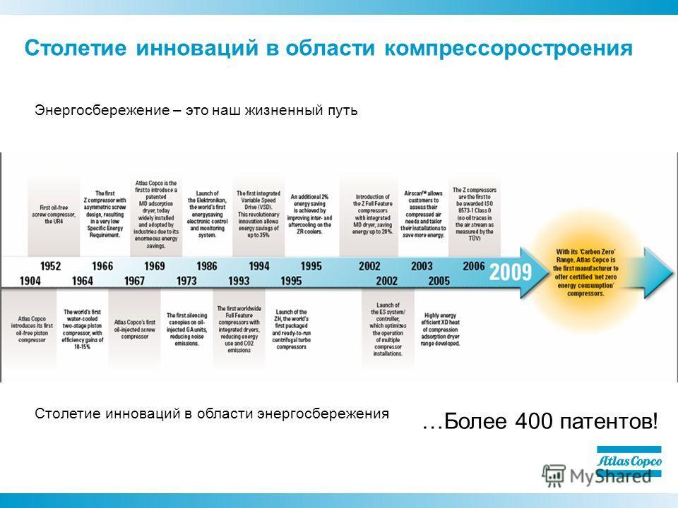 Столетие инноваций в области компрессоростроения …Более 400 патентов! Энергосбережение – это наш жизненный путь Столетие инноваций в области энергосбережения