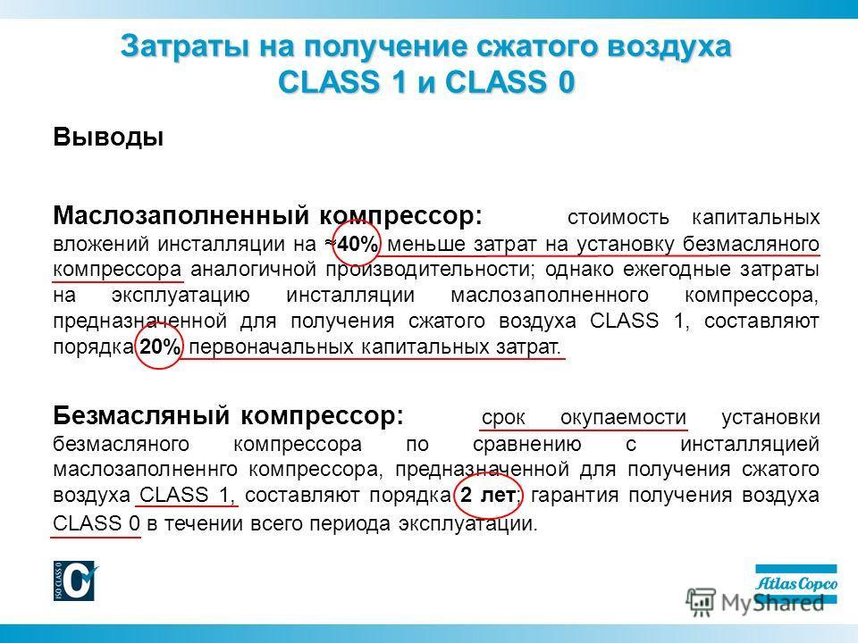 Затраты на получение сжатого воздуха CLASS 1 и CLASS 0 Выводы Маслозаполненный компрессор: стоимость капитальных вложений инсталляции на 40% меньше затрат на установку безмасляного компрессора аналогичной производительности; однако ежегодные затраты