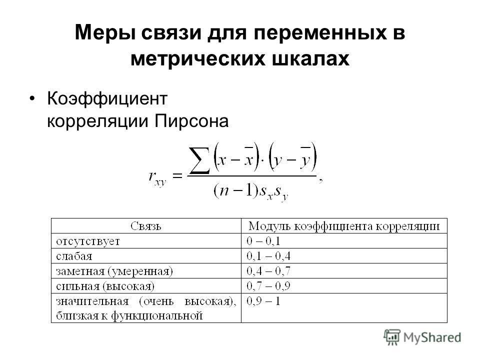 Меры связи для переменных в метрических шкалах Коэффициент корреляции Пирсона