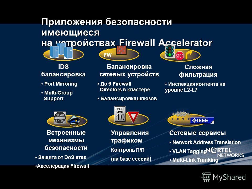 Приложения безопасности имеющиеся на устройствах Firewall Accelerator IDS балансировка Port Mirroring Multi-Group Support Сложная фильтрация Инспекция контента на уровне L2-L7 Балансировка сетевых устройств До 6 Firewall Directors в кластере Балансир