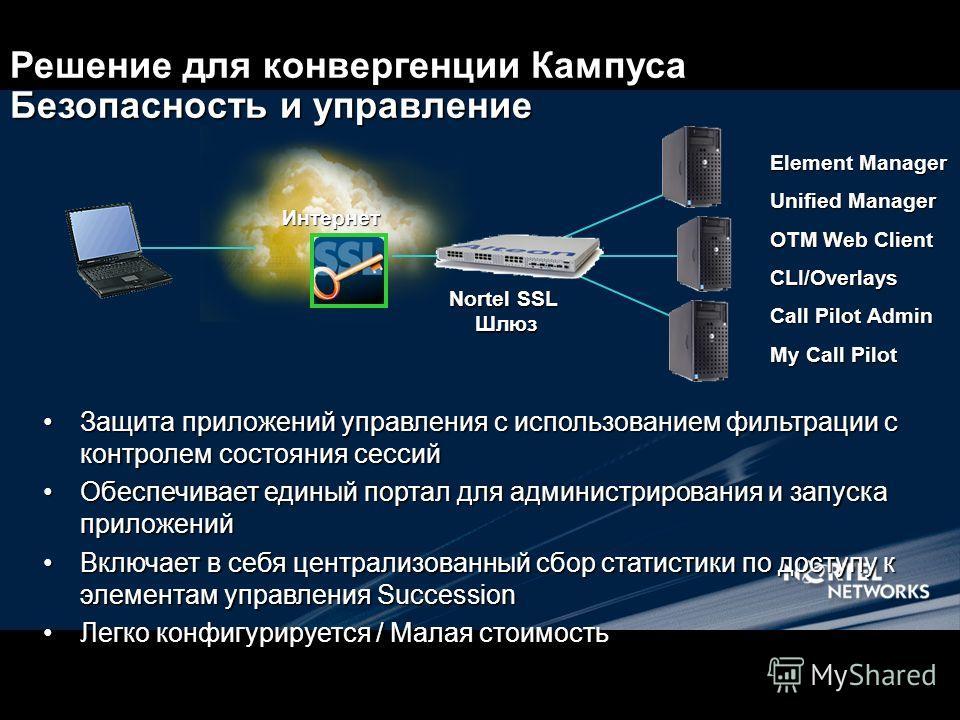 Интернет Защита приложений управления с использованием фильтрации с контролем состояния сессий Защита приложений управления с использованием фильтрации с контролем состояния сессий Обеспечивает единый портал для администрирования и запуска приложений