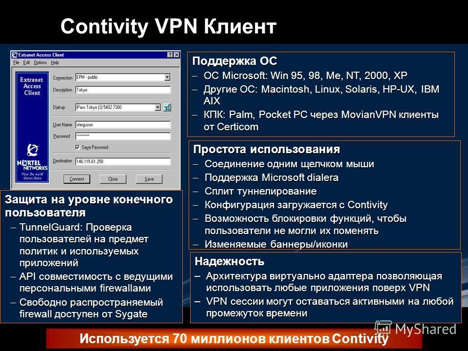 Contivity VPN Клиент Используется 70 миллионов клиентов Contivity Поддержка ОС – ОС Microsoft: Win 95, 98, Me, NT, 2000, XP – Другие ОС: Macintosh, Linux, Solaris, HP-UX, IBM AIX – КПК: Palm, Pocket PC через MovianVPN клиенты от Certicom Защита на ур