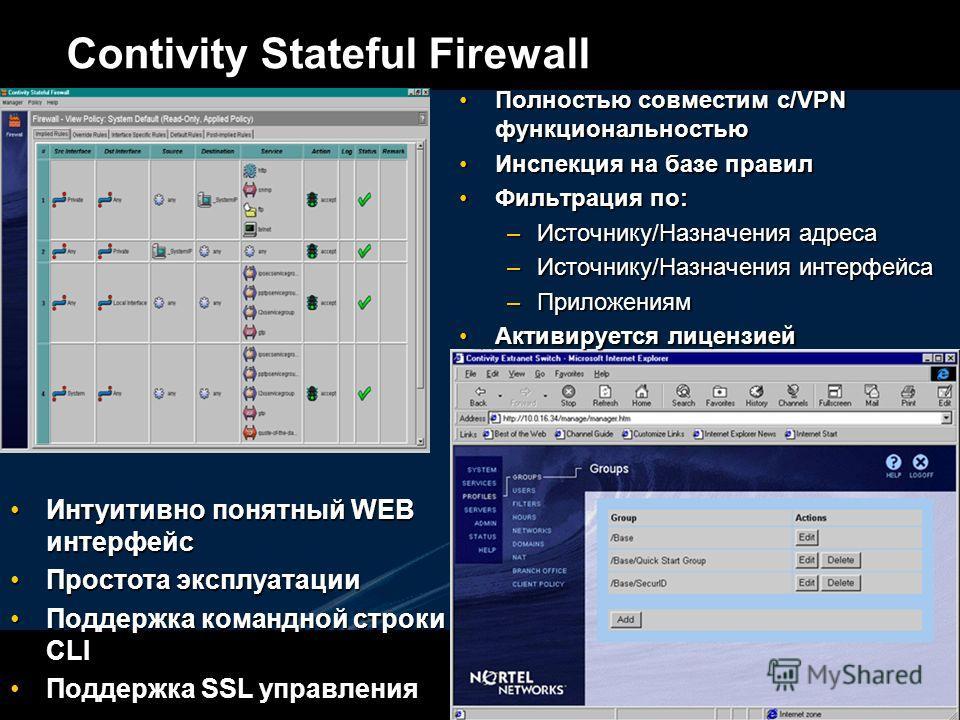 Contivity Stateful Firewall Полностью совместим с/VPN функциональностью Инспекция на базе правил Фильтрация по: –Источнику/Назначения адреса –Источнику/Назначения интерфейса –Приложениям Активируется лицензией Интуитивно понятный WEB интерфейс Интуит