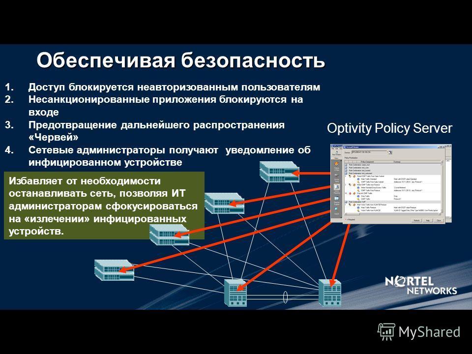 Избавляет от необходимости останавливать сеть, позволяя ИТ администраторам сфокусироваться на «излечении» инфицированных устройств. Обеспечивая безопасность 1. Доступ блокируется неавторизованным пользователям 2. Несанкционированные приложения блокир