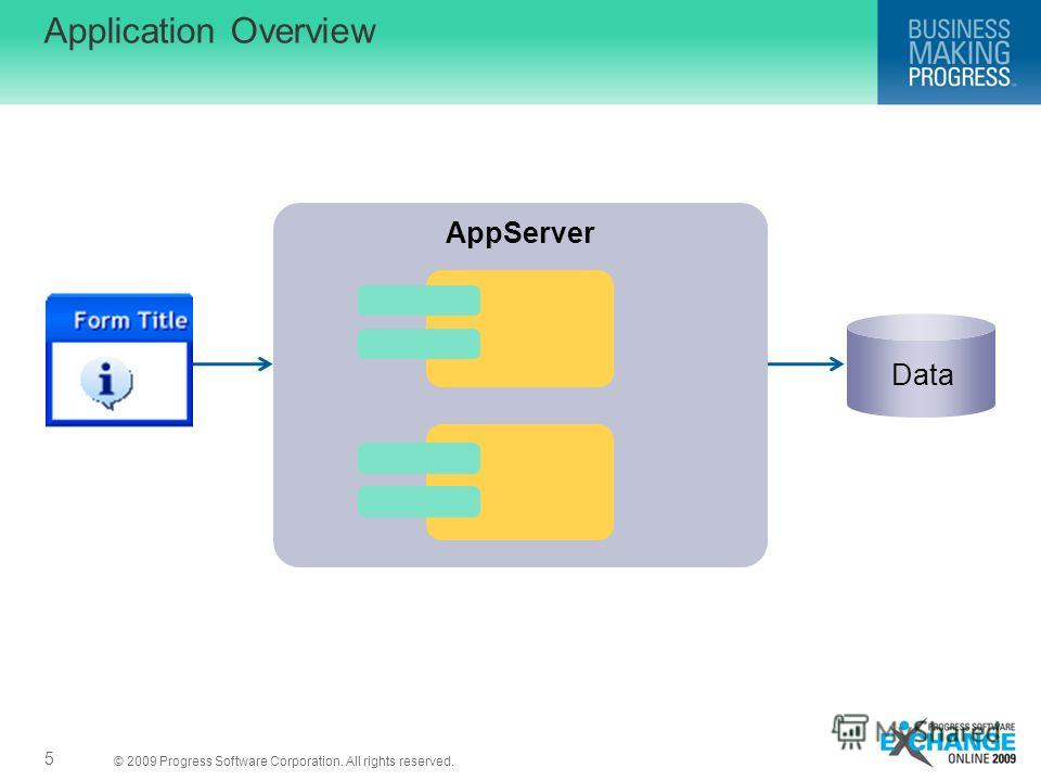 © 2009 Progress Software Corporation. All rights reserved. AppServer Application Overview 5 Data