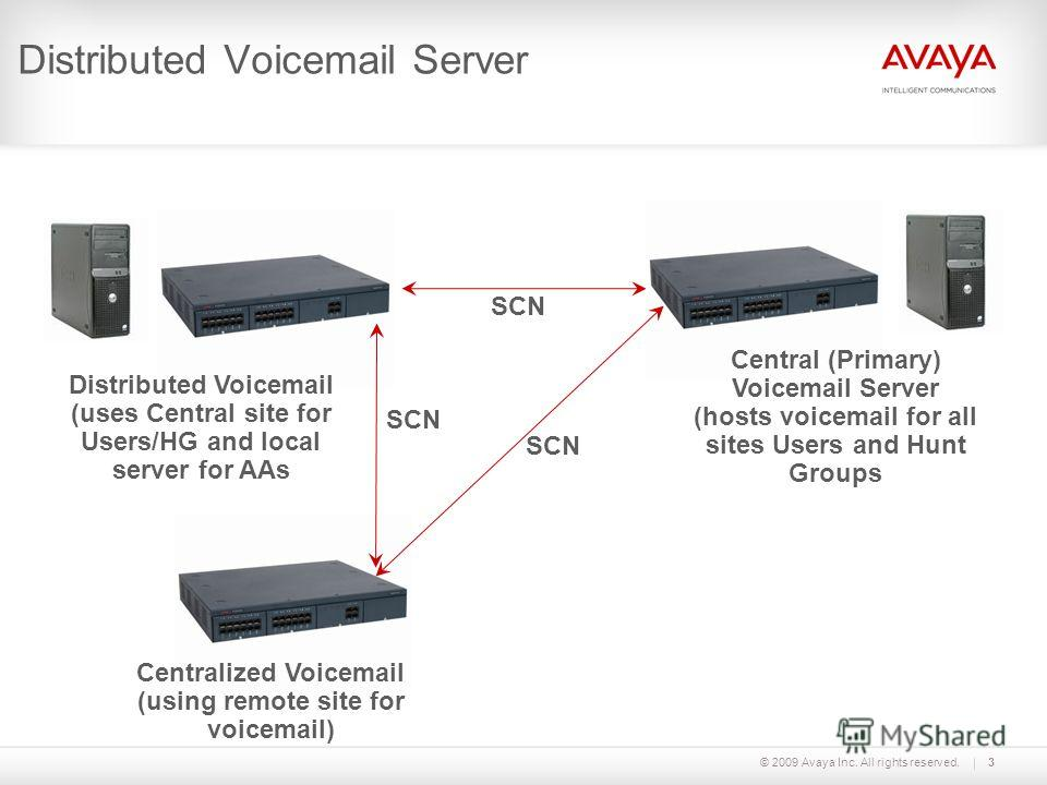 © 2009 Avaya Inc. All rights reserved.3 Distributed Voicemail Server SCN Central (Primary) Voicemail Server (hosts voicemail for all sites Users and Hunt Groups SCN Distributed Voicemail (uses Central site for Users/HG and local server for AAs Centra