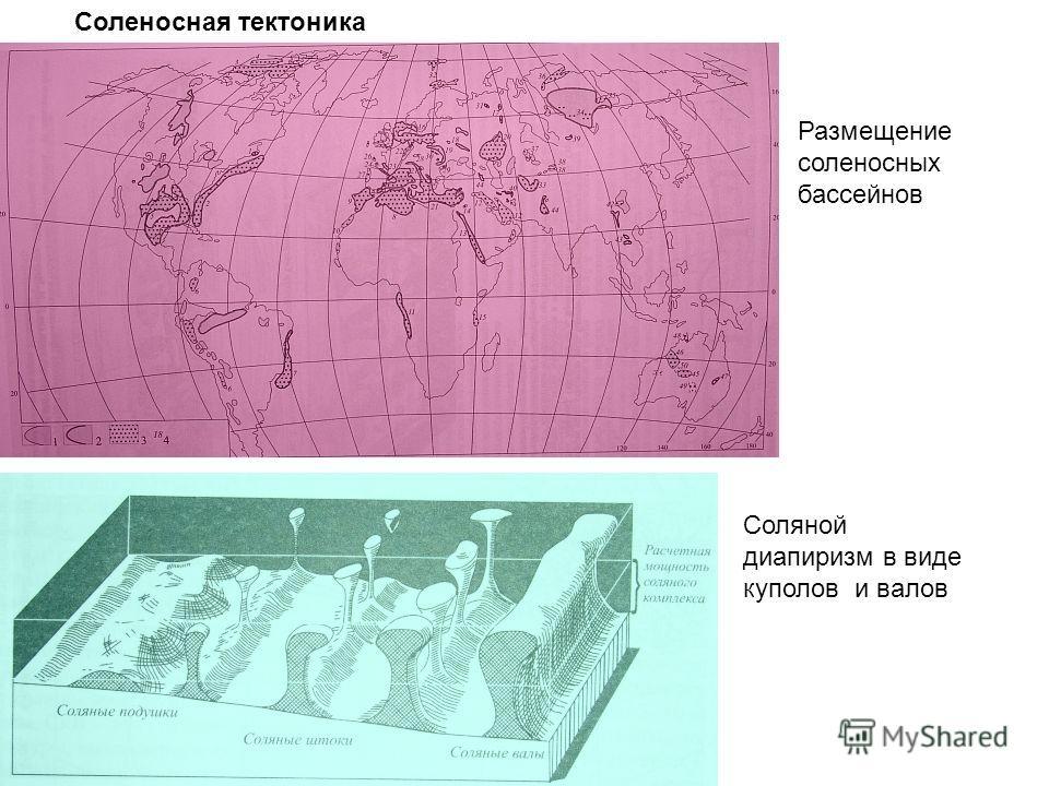 Соленосная тектоника Размещение соленосных бассейнов Соляной диапиризм в виде куполов и валов