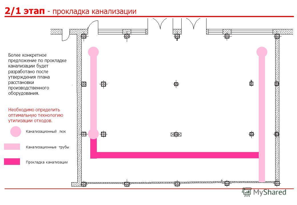 Канализационный люк Канализационные трубы Прокладка канализации 2/1 этап - прокладка канализации Более конкретное предложение по прокладке канализации будет разработано после утверждения плана расстановки производственного оборудования. Необходимо оп