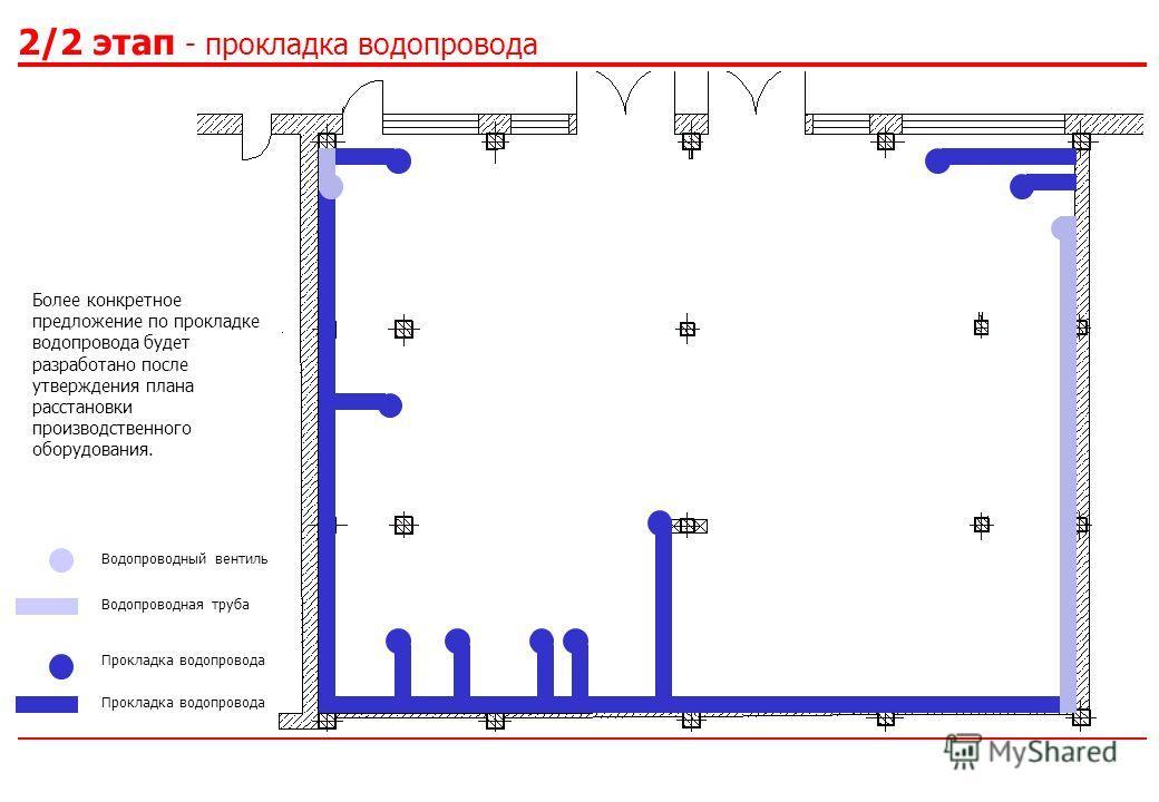 Водопроводный вентиль Водопроводная труба 2/2 этап - прокладка водопровода Прокладка водопровода Более конкретное предложение по прокладке водопровода будет разработано после утверждения плана расстановки производственного оборудования.